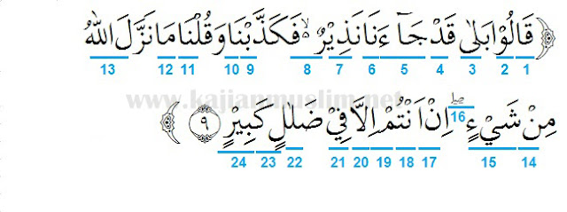 Hukum Tajwid Surat Al-Mulk Ayat 9