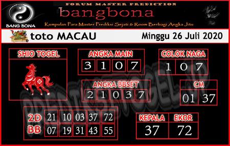 Prediksi Bangbona Togel Macau Minggu 26 Juli 2020