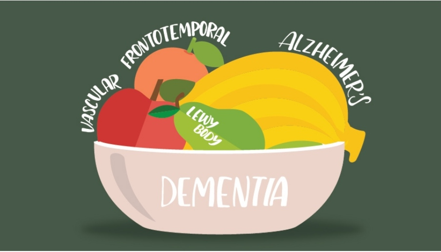 Άνοια και νόσος Alzheimer: Ποιες είναι οι διαφορές;