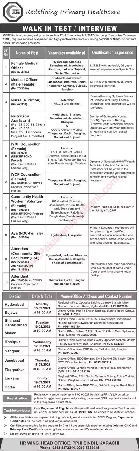 Latest Jobs in Pakistan PPHI Sindh Jobs 2021 | Walk in Test/ Interview