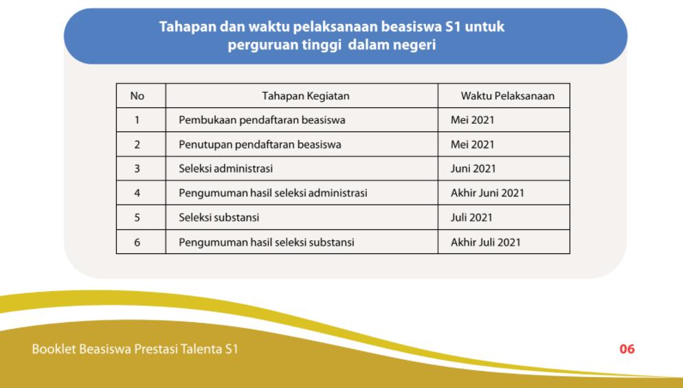 gambar jadwal beasiswa prestasi talenta 2021