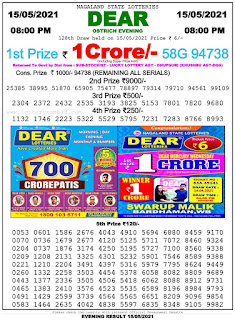 Nagaland Lottery Result Today15/05/2021 Night 8pm