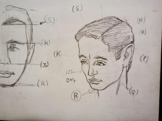 El Taller de Miguel Angel Cmo dibujar el rostro de tres cuartos