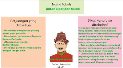Informasi Sultan Iskandar Muda www.simplenews.me