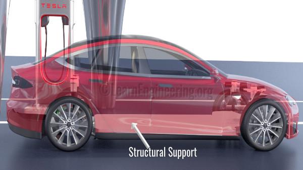 Tesla_car_charging