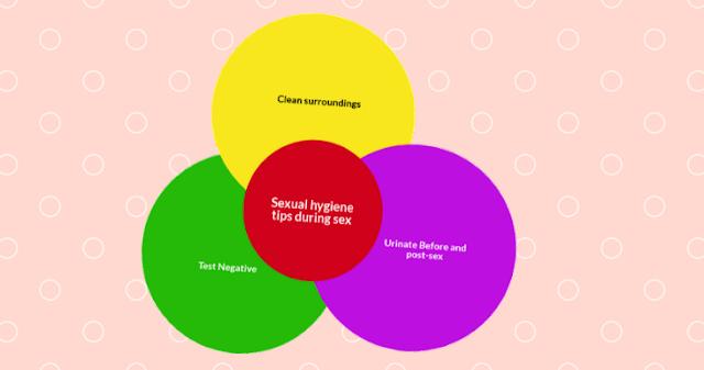 Sexual Hygiene