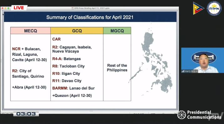 summary of classifications april 2021