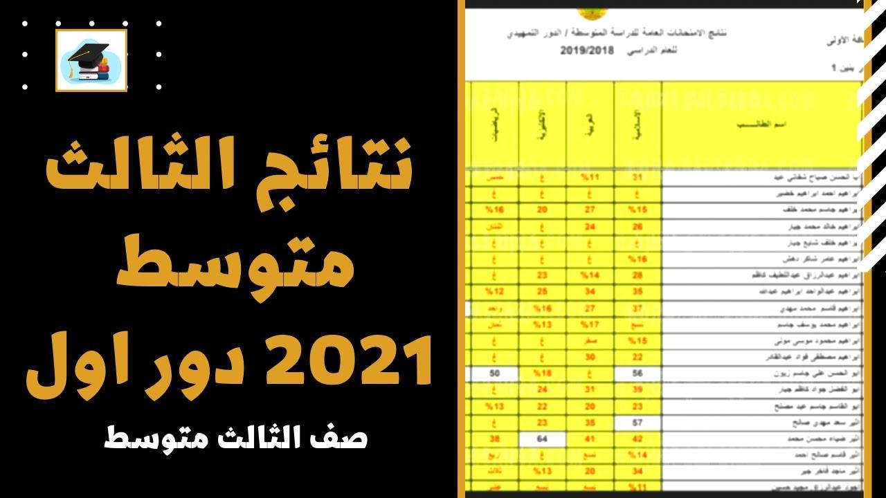 رابط نتائج الثالث متوسط 2021 بالعراق الدور الاول بالاسم والرقم الامتحاني موقع ناجح   نتائج الثالث المتوسط 2021 العراق بالاسم pdf، بعد ترقب الطلاب والطالبات وأولياء الأمور ظهور نتيجة الصف الثالث المتوسط في العراق، فصرحت وزارة التربية والتعليم العراقية أنها أوشكت على الانتهاء من جميع عمليات تصحيح أوراق امتحانات الدور الأول وإعلان المعدل الأولي لنتائج الصف الثالث المتوسط، حيث توجد العديد من التكهنات التي تشير من اقتراب ظهور موعد نتيجة الصف الثالث المتوسط في العارق الخاصة بالدور الأول، وينتظر الأهالي بفارغ الصبر موعد إعلان النتيجة التي صرحت بها مصادر خاصة داخل وزارة التربية والتعليم العراقية فور اعتمادها رسميًا.   للدخول الى رابط تحميل نتائج الثالث متوسط 2021 الدور الاول :     اضغط هنا (لجميع المحافظات)   نتائج الثالث متوسط 2021 الدور الأول   موقع ناجح نتائج الثالث متوسط ٢٠٢١ العراق في كافة المحافظات ''البصرة، بغداد، كركوك، الموصل، ذي قار، صلاح الدين، بابل، اللاذقية، الأنبار، وكافة المحافظات بالعراق''، حيث عملت الوزارة جاهدة علي توفير هذه النتائج، بعد أن انتهت عملية أداء الامتحانات مؤخراً، وأكدت الوزارة أن نسب النجاح مرتفعة، وسيتم الانتهاء من إصدار النتيجة قبل بدء امتحانات الصف السادس الاعدادي قريباً.   نتائج الثالث المتوسط 2021   أكد متحدث رسمي في وزارة التربية والتعليم العراقية أن نتائج الصف الثالث المتوسط التمهيدي الخاصة على وشك الانتهاء وسوف يتم الإعلان عنها في أقرب وقت، كما تعد شهادة المتوسط من الشهادات المهمة التي يحصل عليها الطلاب التي تؤهلهم لمرحلة من أهم المراحل التعليمية في حياتهم، ويمكن للطلاب استخراك النتائج بصيغة PDF عبر رابط موقع الوزارة أو من خلال موقع نتائجنا وناجح.      للدخول الى رابط تحميل نتائج الثالث متوسط 2021 الدور الاول :     اضغط هنا (لجميع المحافظات)      نتائج الثالث متوسط 2021 نتائج الثالث متوسط 2021 بغداد نتائج الثالث متوسط 2021 الدور الأول نتائج الثالث متوسط 2021 موقع ناجح نتائج الثالث متوسط 2021 البصرة نتائج الثالث متوسط 2021 ذي قار متى نتائج الثالث متوسط 2021 متى اعلان نتائج الثالث متوسط نتائج الثالث متوسط وزارة التربية العراقية هل ظهرت نتائج الثالث متوسط نتائج الثالث متوسط نتائجنا نتائج الثالث متوسط نينوى نتائج الثالث متوسط موقع نتائجنا 