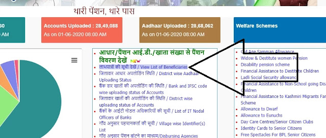 Pension List Haryana Track Beneficiary Details Complaint