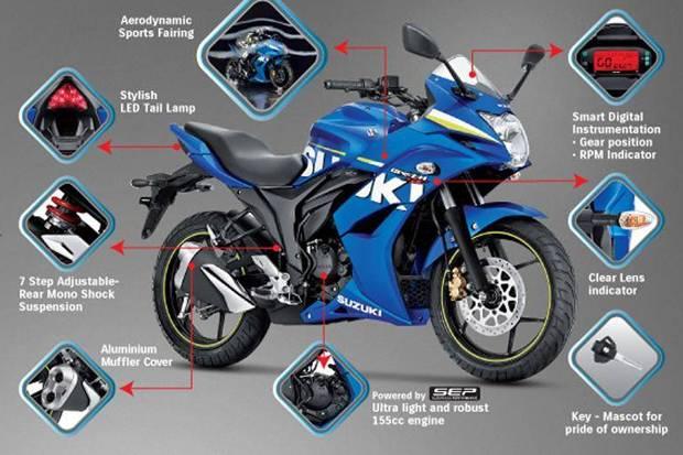 Harga Motor Suzuki GSX-R150 dan Spesifikasinya
