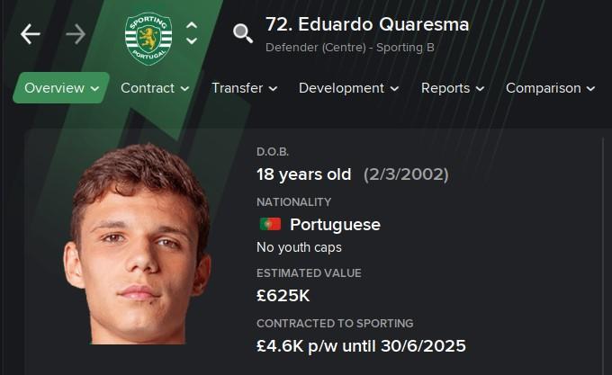 Eduardo Quaresma FM21 Football Manager 2021 Wonderkid