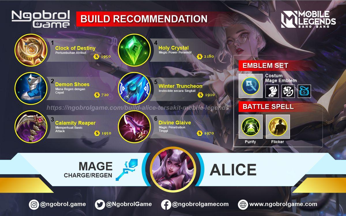 Build Alice Tersakit 2021 Mobile Legends