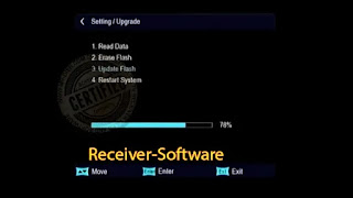 Receiver Software 1506tv SVA1 New Software USB Update