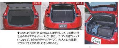 CX5 CX3 荷室の広さ 比較画像