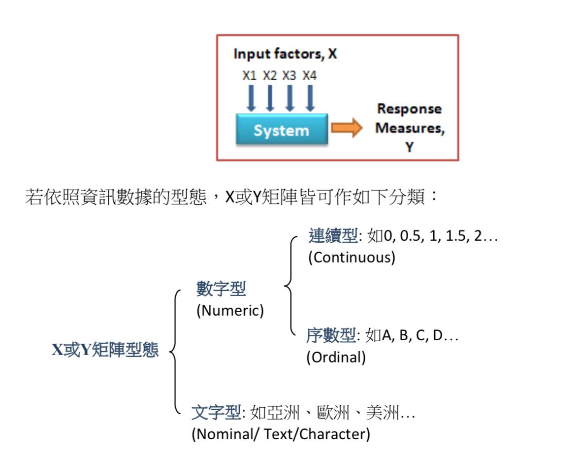 解碼工業大數據分析與應用-王啟岳博士: 九月 2018