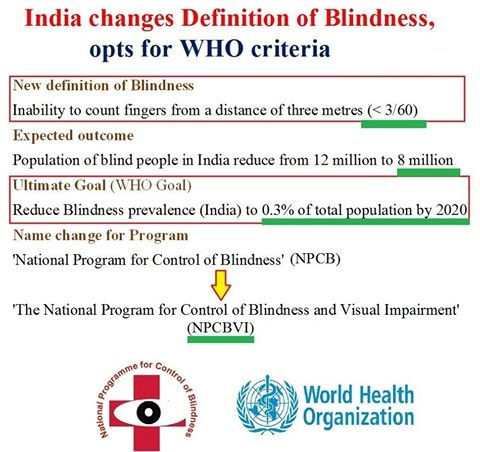new-definition-blindness-NPCBVI