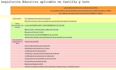 http://www.fapaburgos.es/legislacion/legislacion.htm
