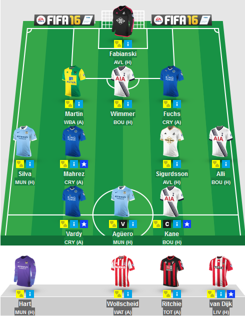 The Blogger's Team for Gameweek 31 in Fantasy Premier League