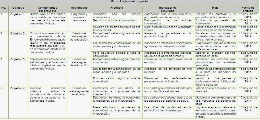 Opciones binarias de citigroup