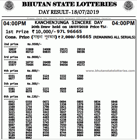Bhutan State Lotteries Day Result