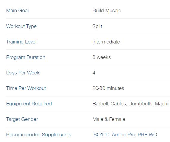 4 Day Superset Split Workout: Mass Program