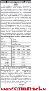 UP JRT 2015 Math-Science Allahabad 2nd Cut off