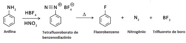 exemplo reação de balz–schiemann