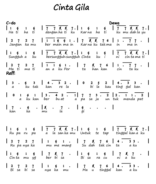 Not Angka Pianika Lagu Cinta Gila - Dewa 19