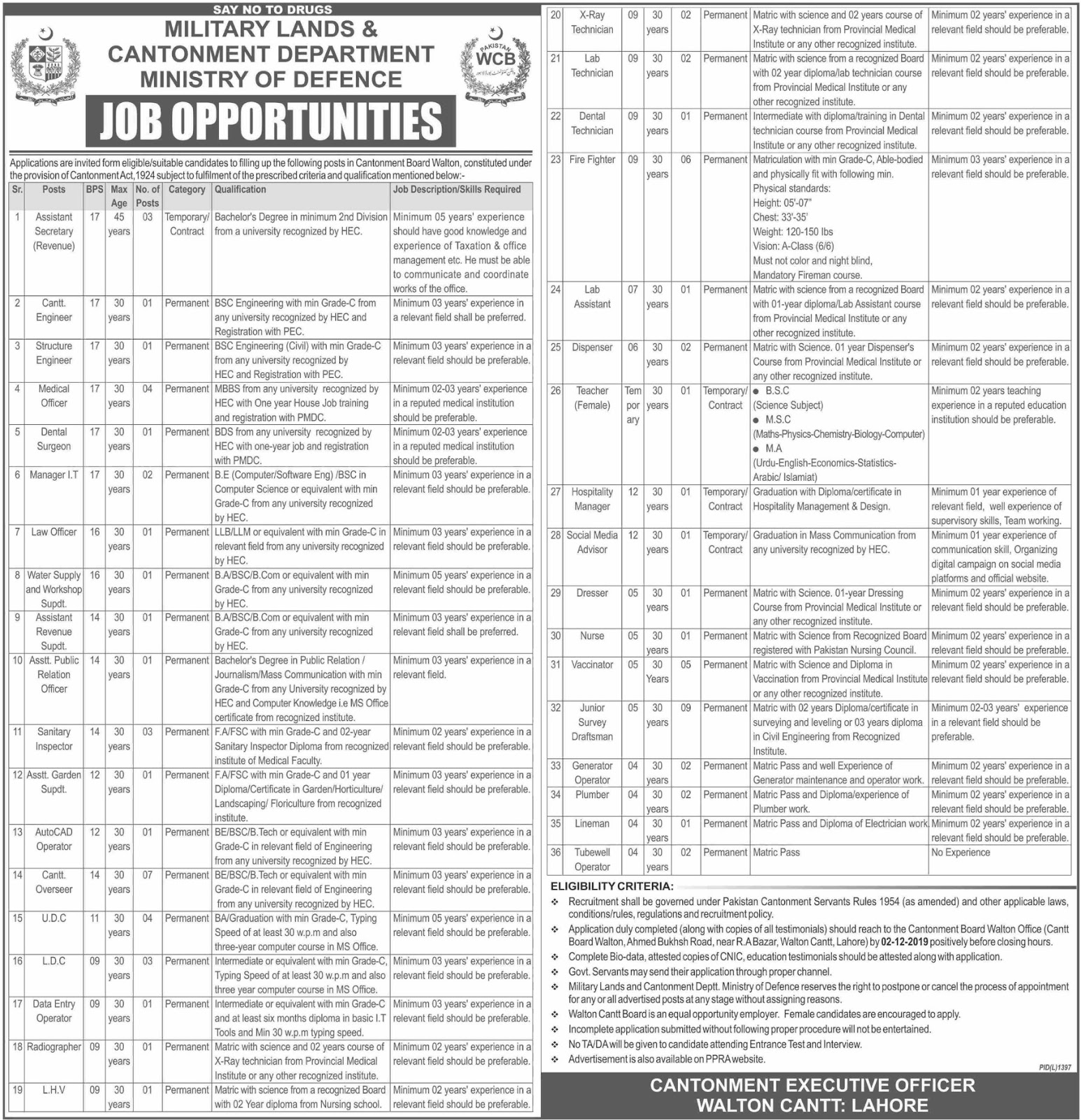 Ministry of Defence Jobs Pakisan Military Lands & Cantonment Department