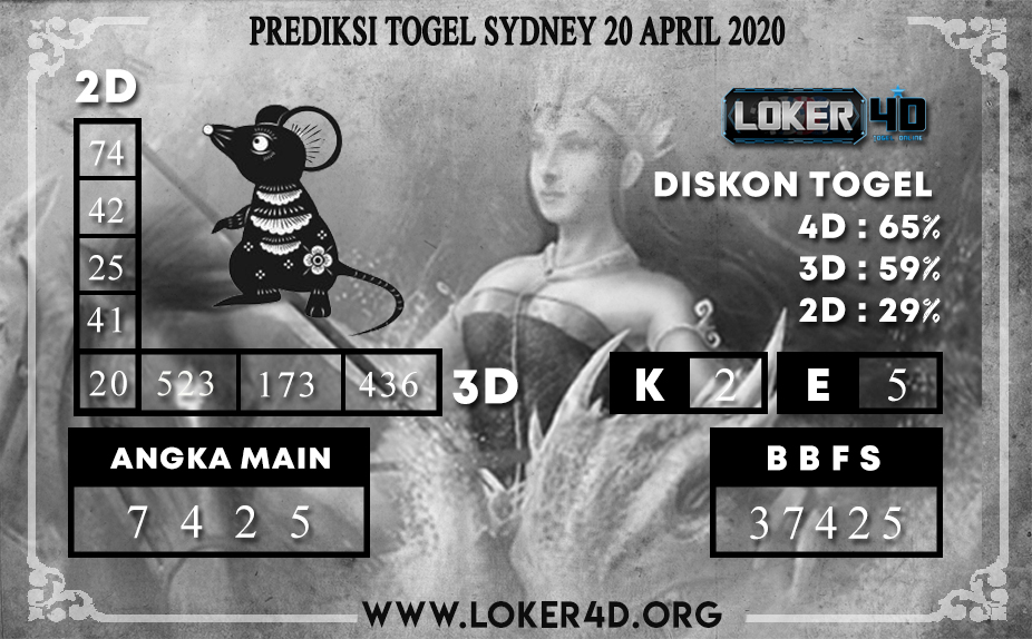 PREDIKSI TOGEL SYDNEY LOKER4D 20 APRIL 2020