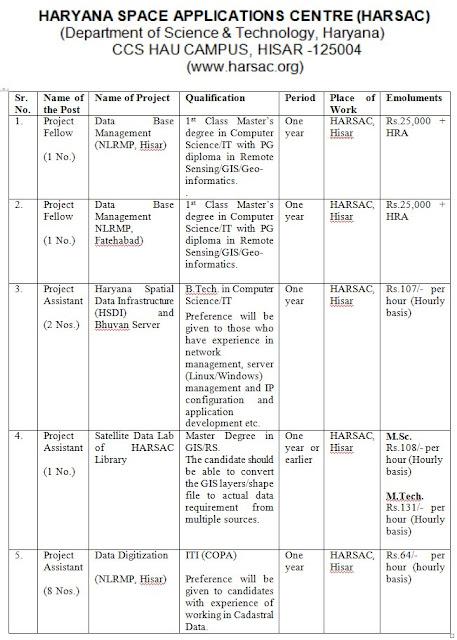 Haryana Space Applications Centre, (HARSAC), 21.jpg