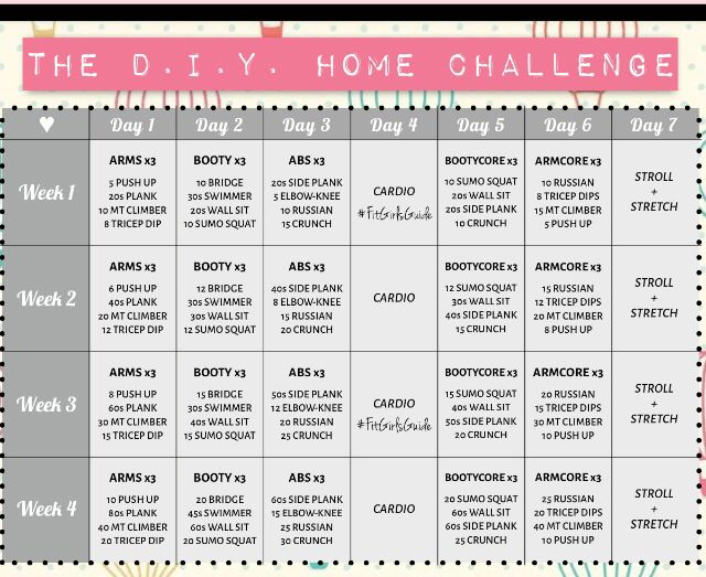 fit guide the diy home challenge guide