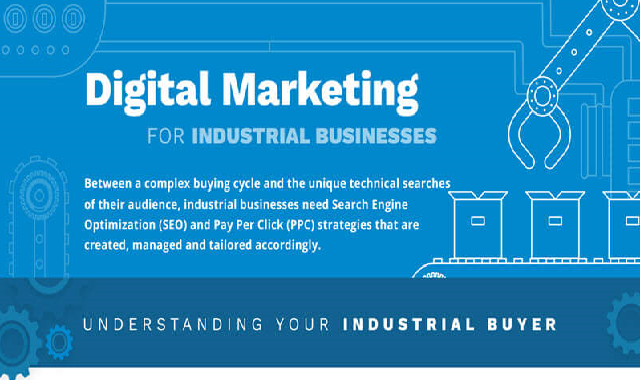 Digital Marketing for Industrial Companies #infographic