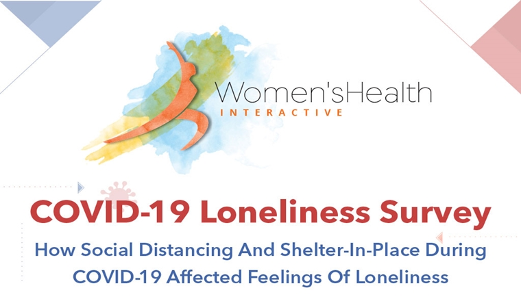 [Survey] Loneliness Tripled During COVID-19 & Social Distancing