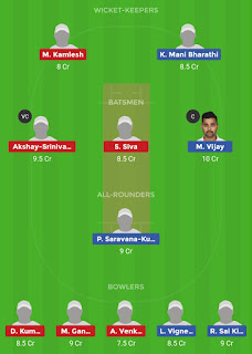 Dream11 team for TUT vs RUB 24th Match | Fantasy cricket tips | Playing 11 | TNPL dream11 Team | dream11 prediction |