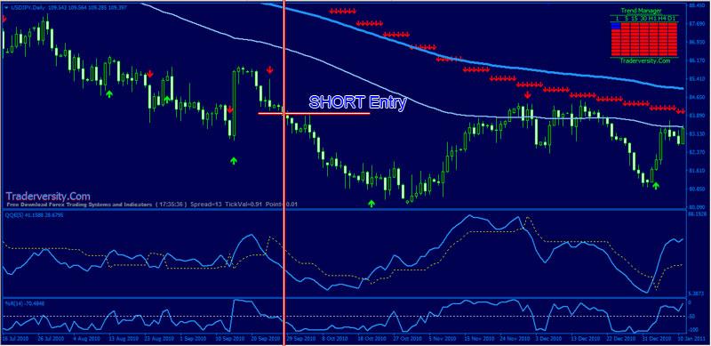 Forex-QQE-WPR-Trading-BUY
