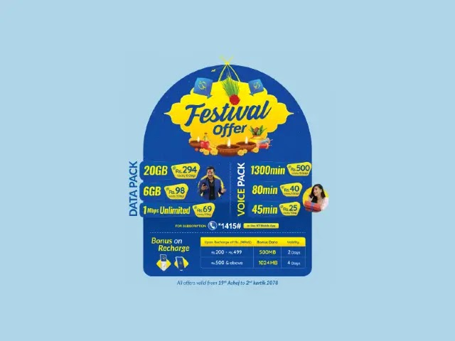 NTC Festival Offers 2078 | Voice Pack, Data Pack and Bonus on Recharge