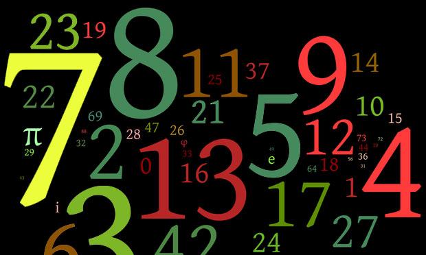 Trik sulap angka