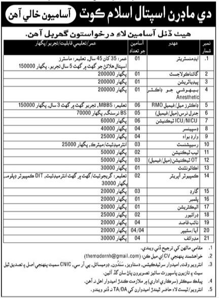 65 Posts in The Modern Hospital IslamKot Jobs 2021