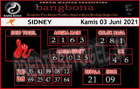 Prediksi Bangbona Sydney Kamis 03 Juni 2021