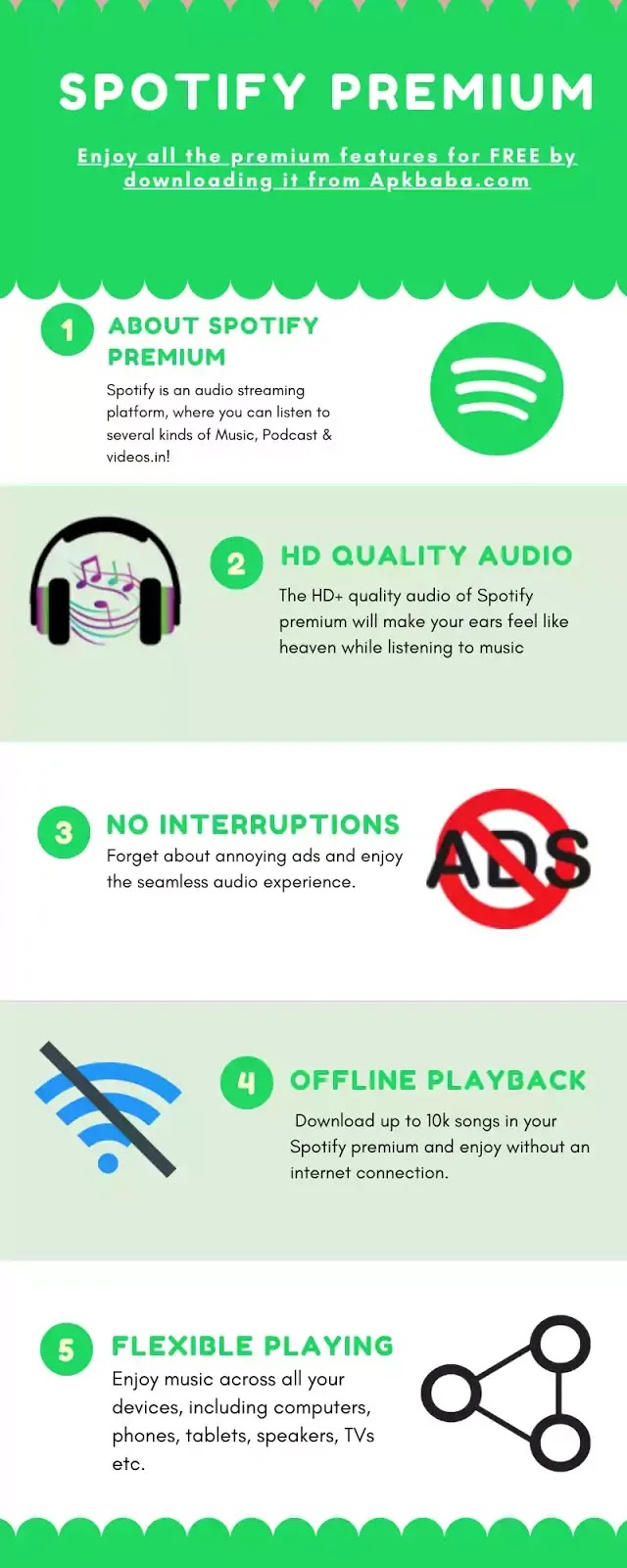Spotify With Premium Apk
