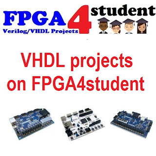 VHDL Projects