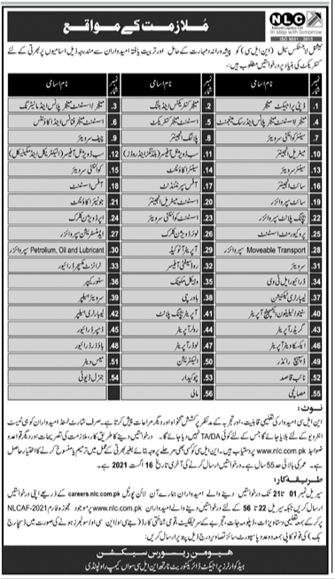 National Logistics Cell NLC Jobs 2021 For Project Manager, Manager Plan, Assistant Manager Risk Management, Quantity Surveyor
