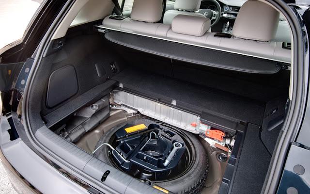 Barang Ini Harus Ada Dalam Mobil Kamu