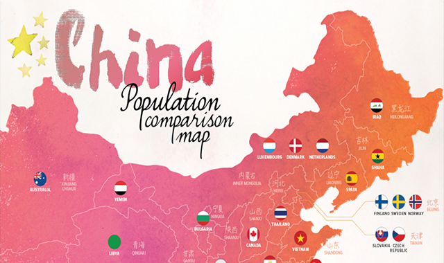 China's Provinces Rival Countries in Population Size #infographic