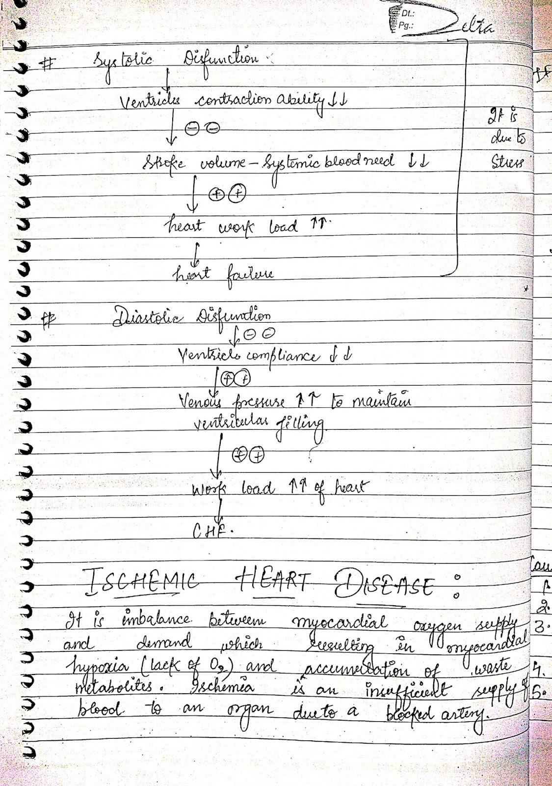 pathophysiology - Congestive heart failure CHR