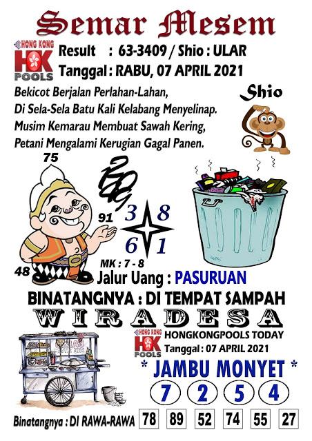 Syair Semar Mesem HK Rabu 07-Apr-2021
