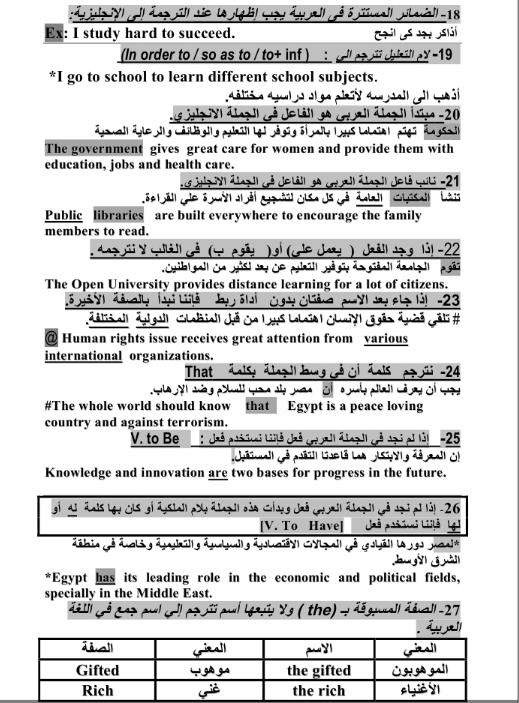 فن الترجمة - كيف تترجم ؟ هام جدا لكل طلاب ثانوى Final%2Btranslation_003