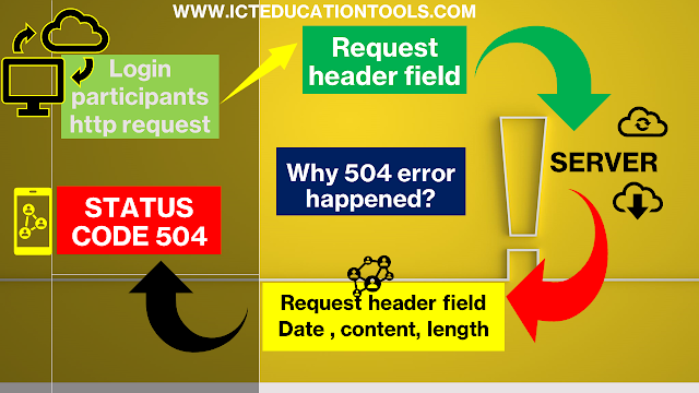 WWW.ICTEDUCATIONTOOLS.COM