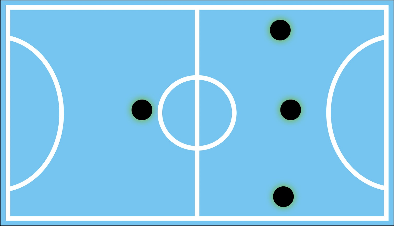 Area Olahraga Strategi Futsal Formasi Menyerang